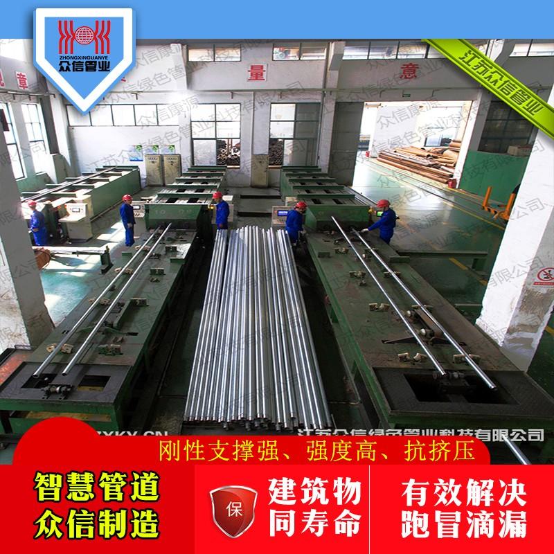 生产工艺技术设备
