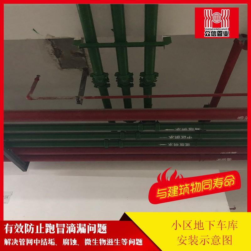 内衬不锈钢复合管与管件的链接